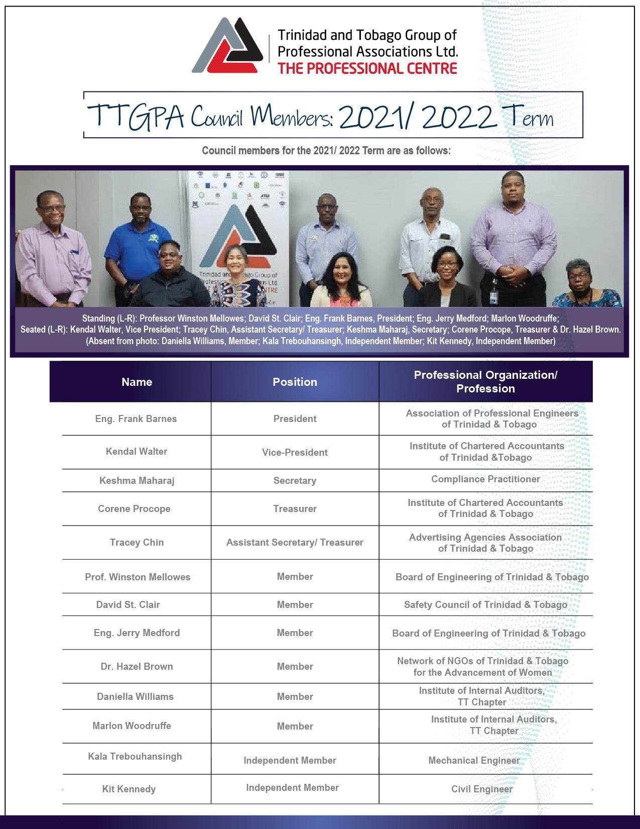 TTGPA Council 2021 2022 Term-01-01